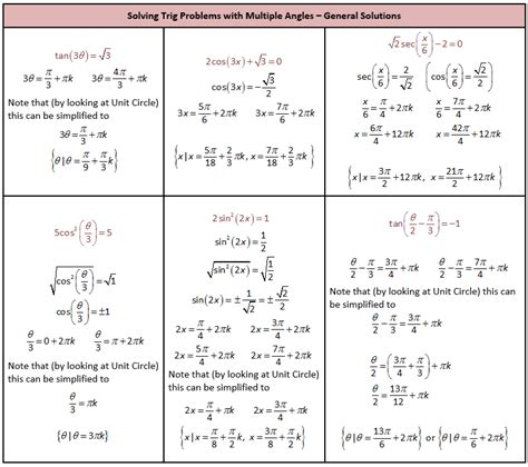 Solving Trig Equations Worksheet With Answers by Solving Trigonometric Equations