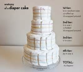 and cake tutorial