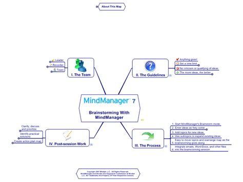 mindjet mindmanager templates mindjet brainstorm template mindmanager mind map template