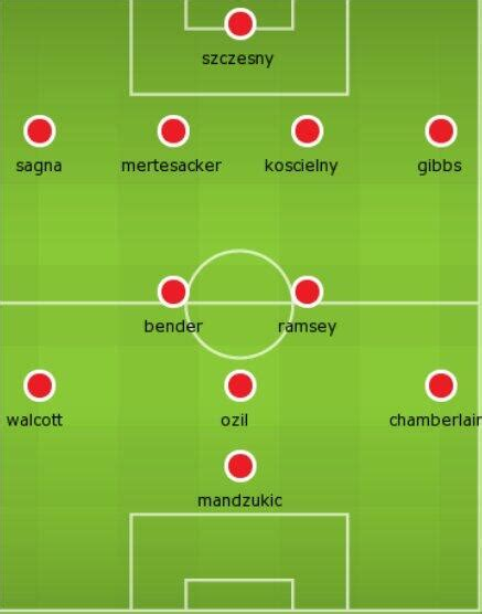 arsenal formation proposed arsenal formation for the 14 15 season after 163