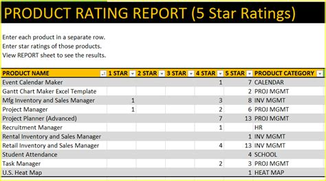 rating template product rating report free excel reporting template for