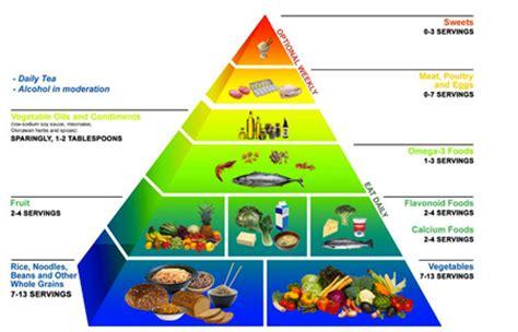 alimenti contenenti estrogeni net deals ritenzione idrica addio ecco la dieta povera