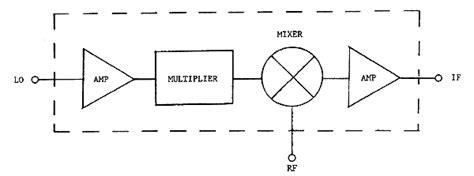 hybrid microwave integrated circuits pdf hybrid microwave integrated circuits 28 images microwave integrated circuits ppt patent