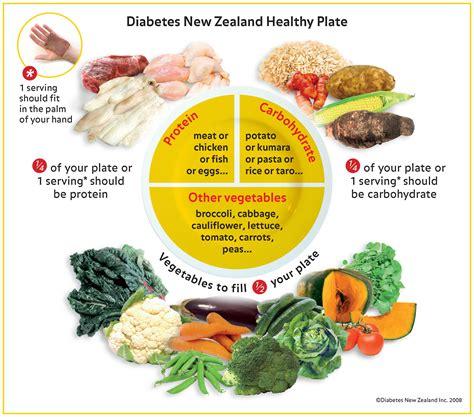 Diabetes Detox Stengler Pdf by Diabetes Plan Nz Diet Plan