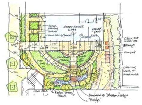 Home Design 3d Outdoor And Garden Tutorial drawing landscape architecture pen and watercolor ii