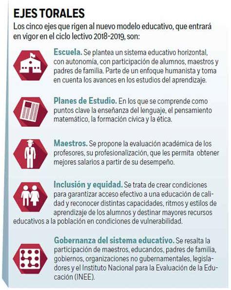 Modelo Curricular Planes Y Programas De La Educacion Basica En La Reforma En Juego En 2018 Sep Hoy Nuevo Modelo Educativo 183 Antena San Luis