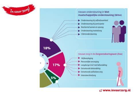 Voorbeeld Draaiboek Beursvloer Pdf communicatieplan