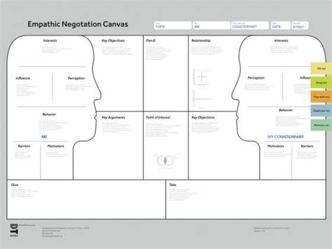 design thinking template pdf 17 best images about design thinking service design and