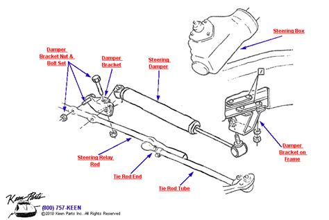 tie rod assembly diagram 1975 corvette manual steering assembly parts parts