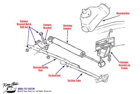 tie rod diagram 1953 2018 corvette manual steering assembly parts parts