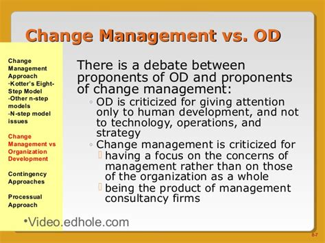 Mba Organizational Change Management free lecture for mba