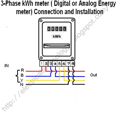 3 phase energy meter circuit diagram electrical technology how to wire a 3 phase kwh meter