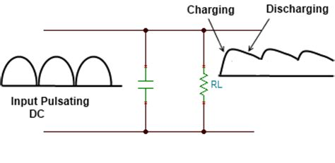 capacitor filter ac or dc electronic devices and circuits
