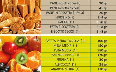 calorie di tutti gli alimenti 187 dieta senza pesare gli alimenti