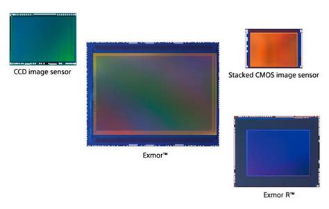 Sony Image Sensor List