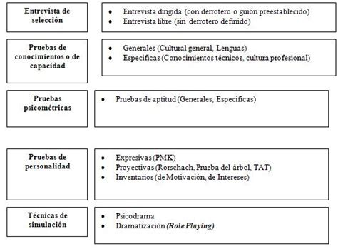 preguntas y respuestas sobre inventarios gesti 243 n del talento humano p 225 gina 4 monografias