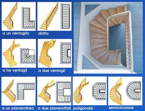 tipi di scale interne gli elementi compongono una scala a giorno locaserve