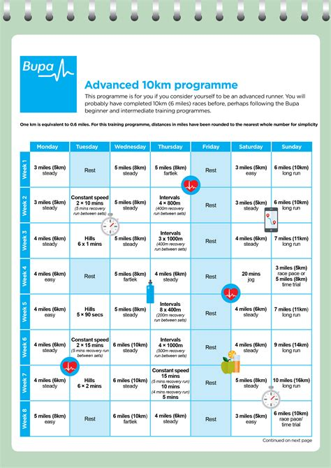 couch to 10km 10km running programme health information bupa uk