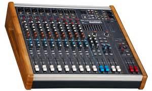 Flat Panel Cabinets Studiomaster Pro Audio Equipment