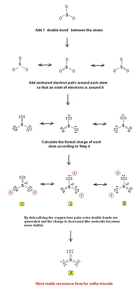 sulfur lewis dot diagram simple procedure for writing lewis structures lewis