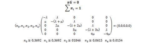 cadenas de markov de tiempo continuo ejercicios resueltos poisson archivos gesti 243 n de operaciones