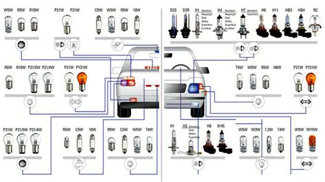 Car Bulb Types Uk by Car Light Bulb Types Chart Nokya Headlight Bulbs Halogen