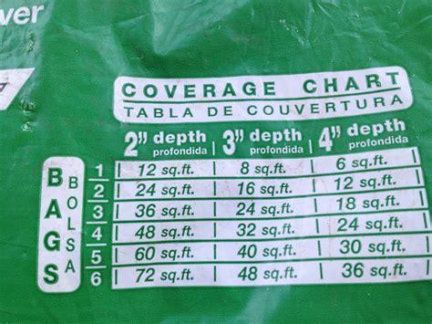 how many bags of do i need for jumbo box braids how many bags of do i need for jumbo box braids how many