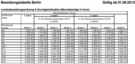 tvl tabelle lehrergeh 228 lter in deutschland bundesl 228 nder rangliste 2015