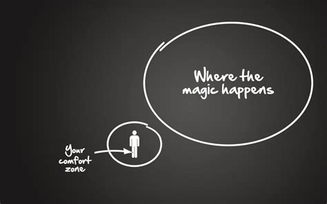 From For Comfort by Your Comfort Zone Where The Magic Happens Walexmarceva S