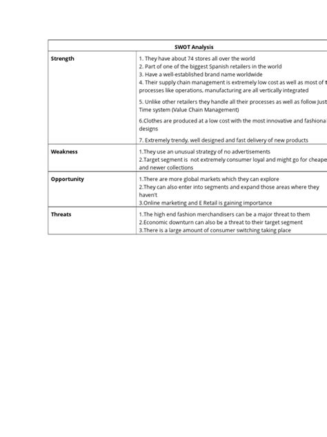 Research Paper Swot Analysis by Term Paper On Swot Analysis