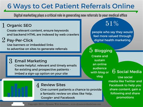 6 ways to get your 6 ways to get patient referrals dynamo web