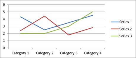 Manchester Business School Mba Gmat Score by Analysing Results Dissertation