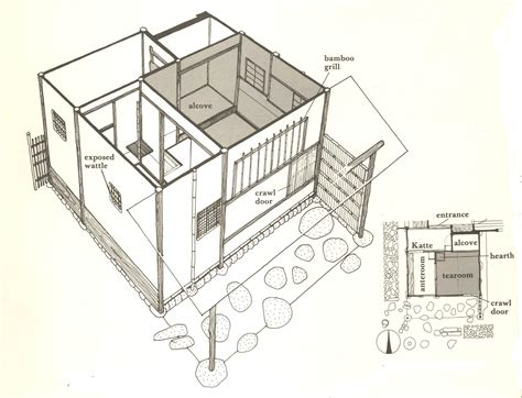 traditional japanese home plans find house plans chashitsu plan google search japanese tea house