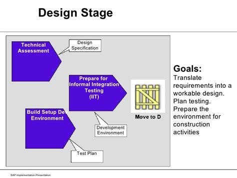 design implementation proposal sap implementation presentation