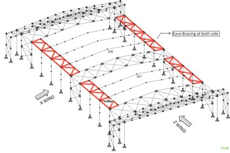 Turn Buckle Span Skrup No 10 design of span steel structures and hangars with