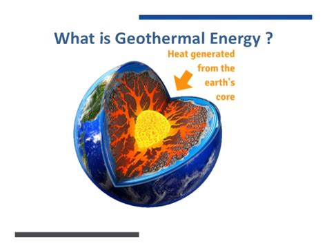 what is the energy geothermal energy potential for lebanon