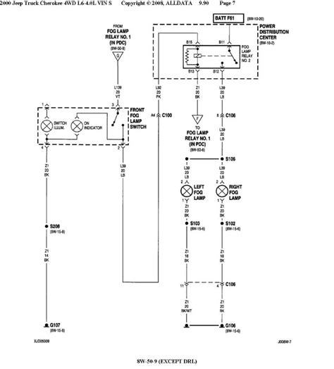 jaguar fog lights wiring diagram wiring diagram with