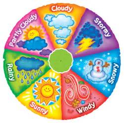 best photos of weather templates for the classroom