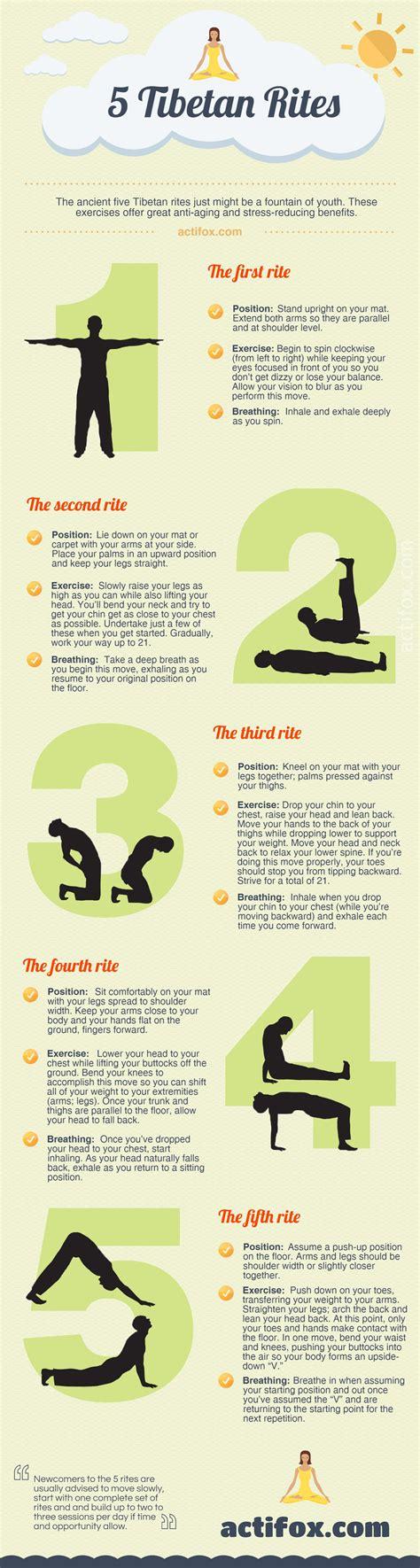 5 Tibetan Rites Detox Symptoms by Five Tibetan Rites Exercises Zen