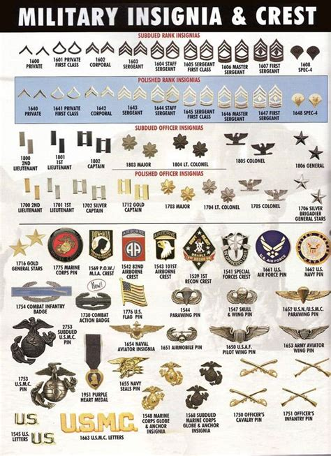 us military sections military insignia google search military insignia