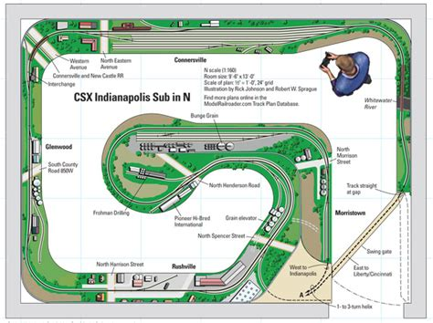 online train layout design n scale csx indianapolis sub modelrailroader com
