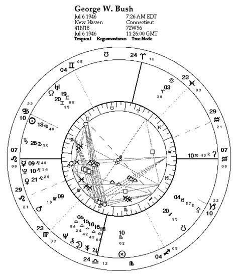 george w bush birth chart of birth for president george w bush