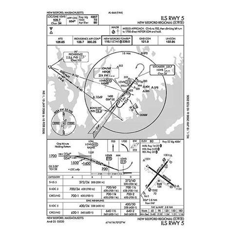 online sectional charts aviation sectionals online car image