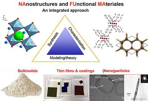 nanostructures  functional materials nafuma