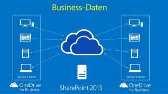 Office 365 K1 Vs E1 Onedrive For Business Vs Arbeitsordner
