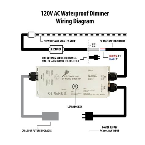 120v led flood light wiring diagram wiring diagram with