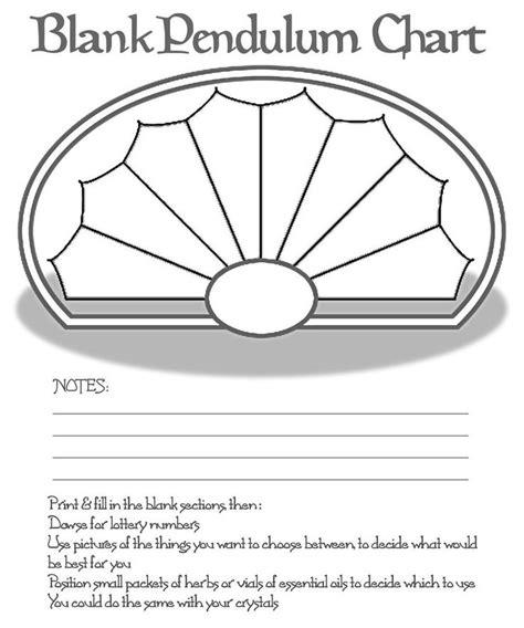 images  pendulum charts  pinterest