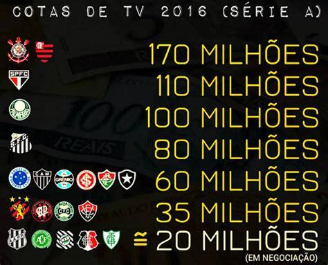 times brasileiro que mais devem 2016 blog de esportes esportes e n 250 meros