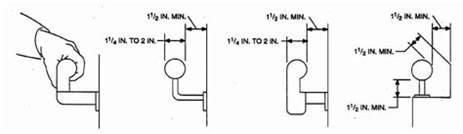 Ada Handrail Diameter Railings Guardrails Stair Rails Amp Handrailings Codes