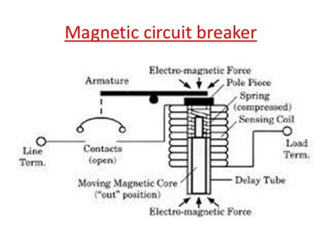 circuit breaker diagram schematic gallery